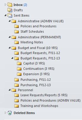 Screenshot of a well-organized Outlook Sent Items folder